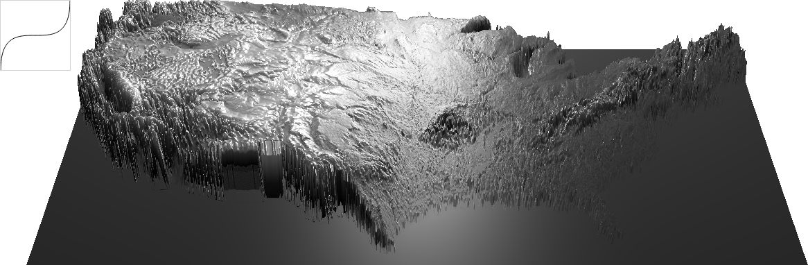 US heightmap with S-curve